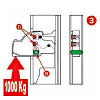 Użycie siły 1000 kg na rygiel